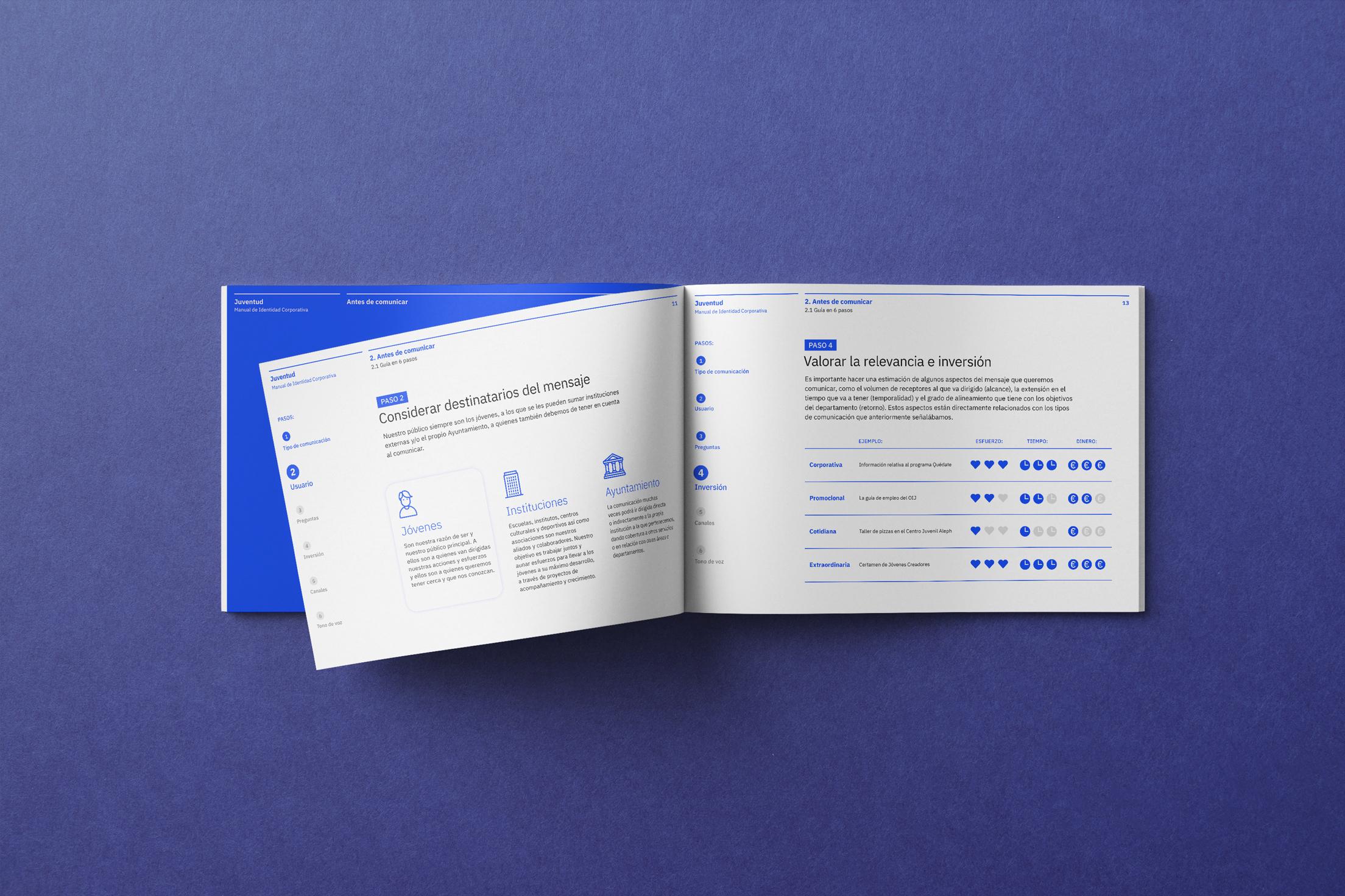 Diseño del manual de identidad del área de Juventud del ayuntamiento de Madrid